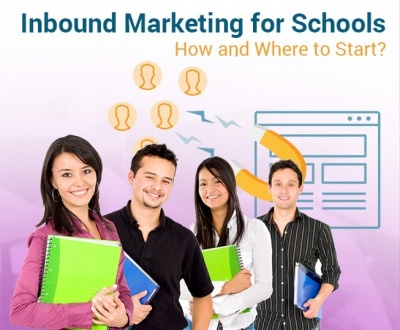 Inbound Marketing for Schools How and When to Start tn